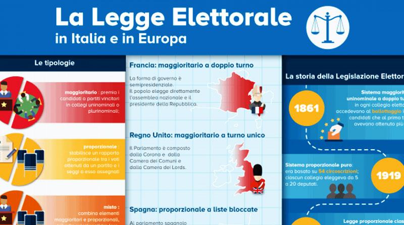 legg_el_eur